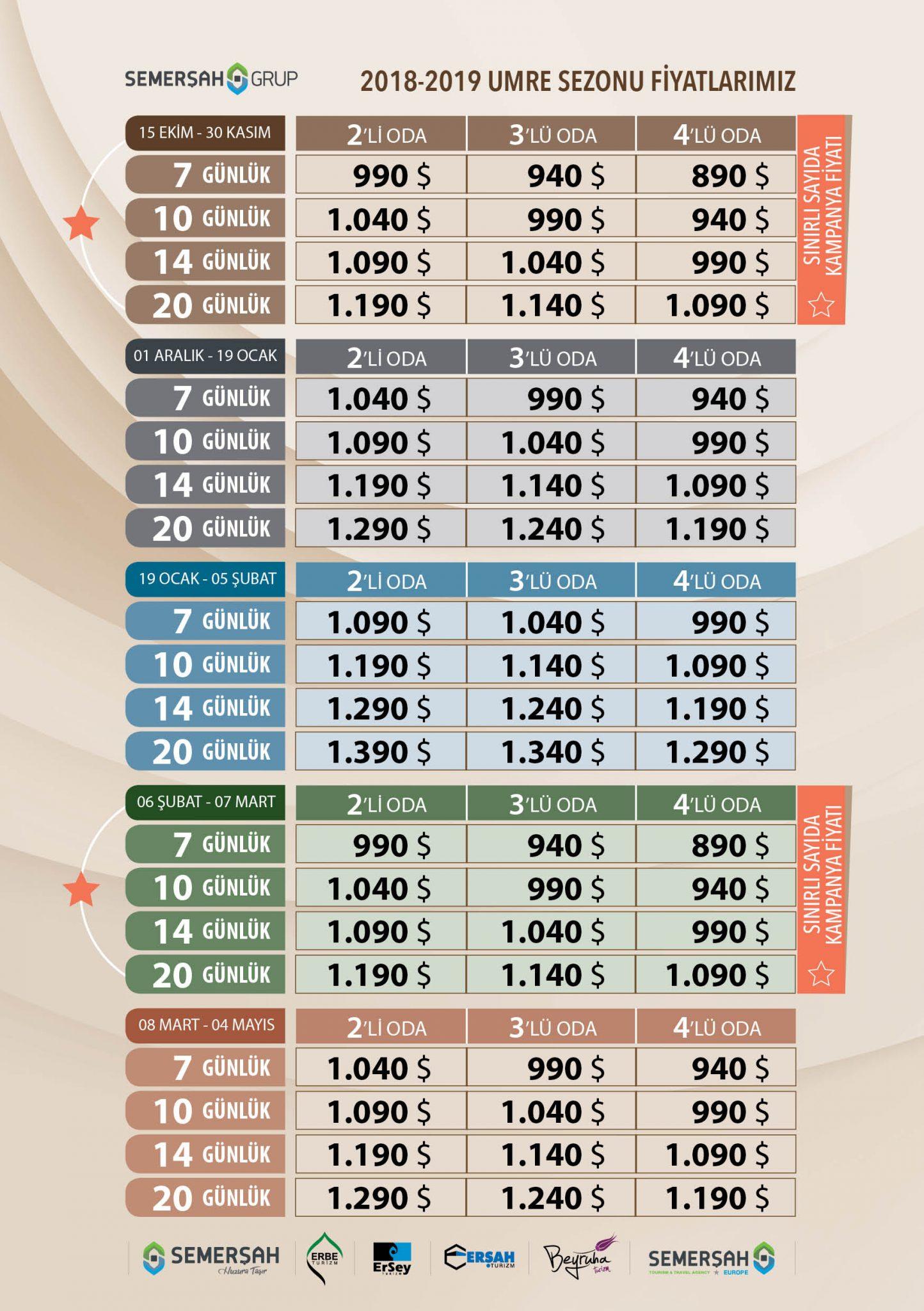 Umre-Fiyatları-2019